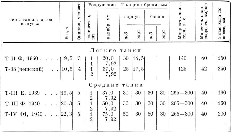 Вермахт — Википедия