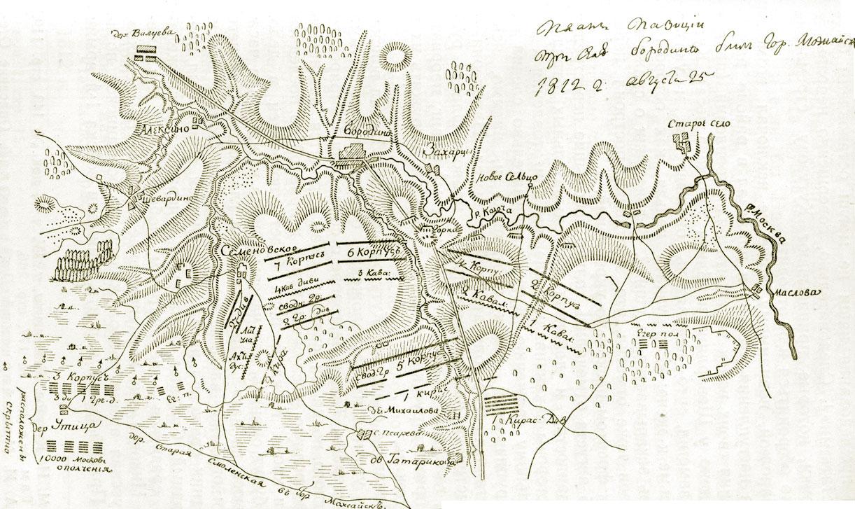 Кроки позиции при Бородине 25 августа 1812 г.