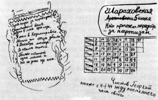 Надписи советских патриотов узников