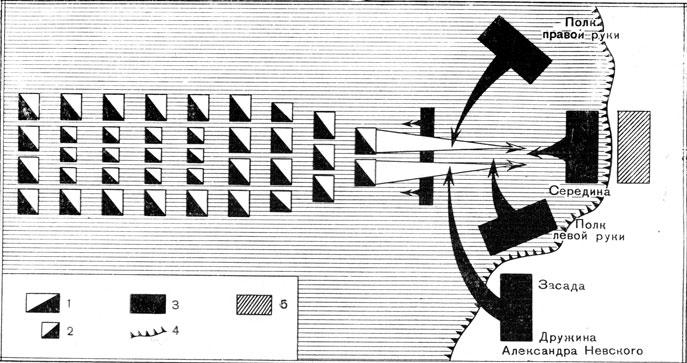 схема Ледового побоища 5
