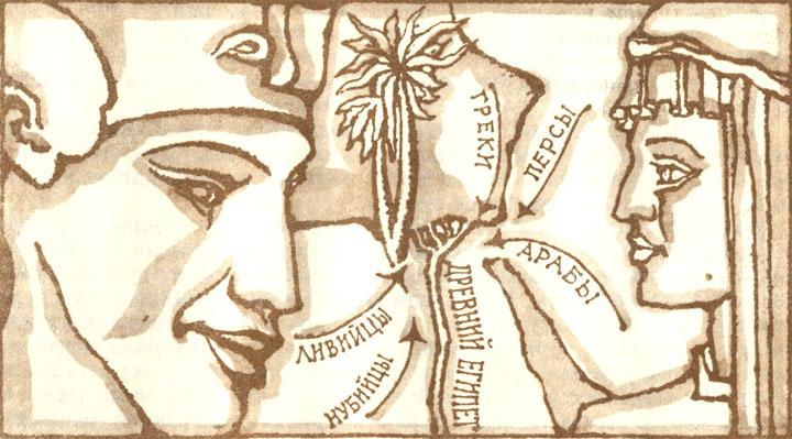 Племена финно-угорских народов