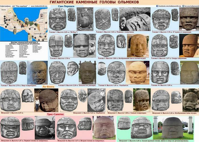 Картинки по запросу головы ольмеков фото